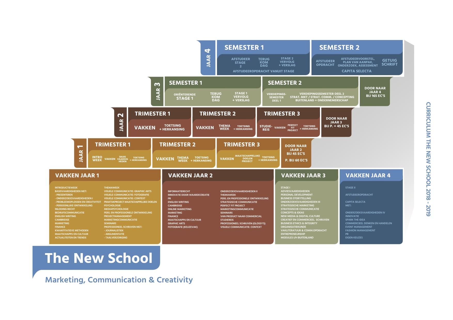 TNS Curriculum 2018-2019